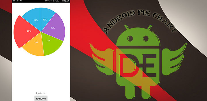 Draw Android pie Chart With Animation.